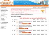 Hướng dẫn đăng tin rao bán nhà đất trên trang nhadat24h.com